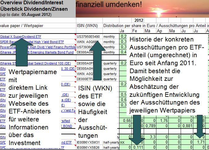 ETF_Rendite_Premium_Vorschaubild_1