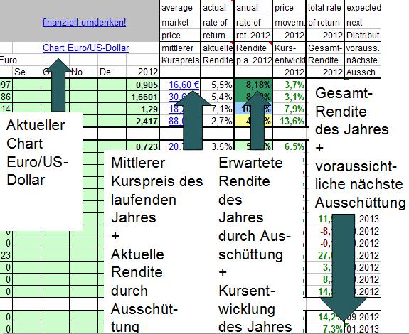 ETF_Rendite_Premium_Vorschaubild_2